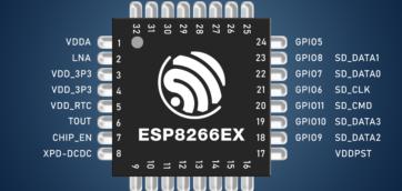 Espressif ESP8266EX pinout