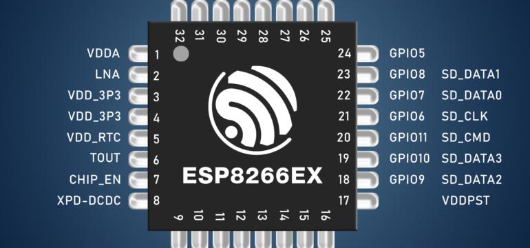 ESP8266EX Pinout